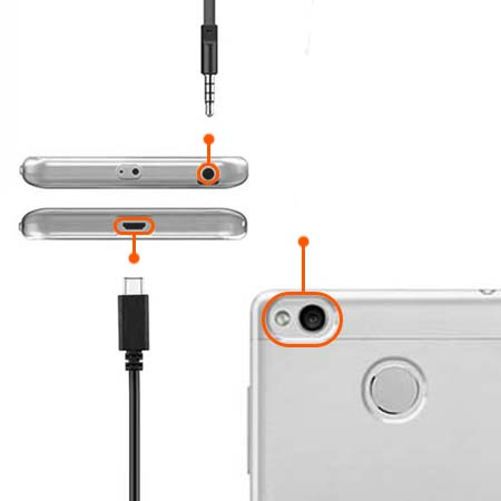 Etui na Xiaomi Redmi 3 Pro - Kolorowe stokrotki.